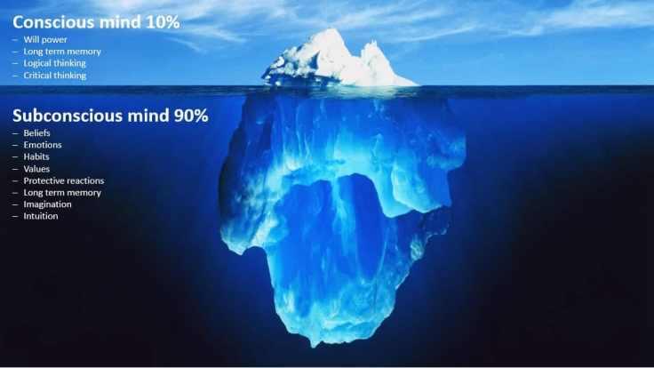 hypnosis-gold-coast-iceberg-theory